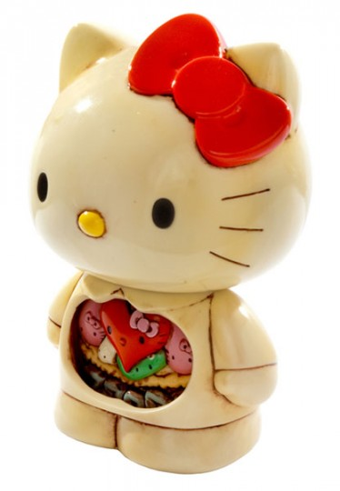 Hello Kitty Guts2
